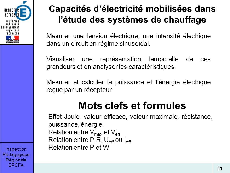 Inspection Pédagogique Régionale SPCFA 31 Mesurer une tension électrique, une intensité électrique dans un circuit en régime sinusoïdal.