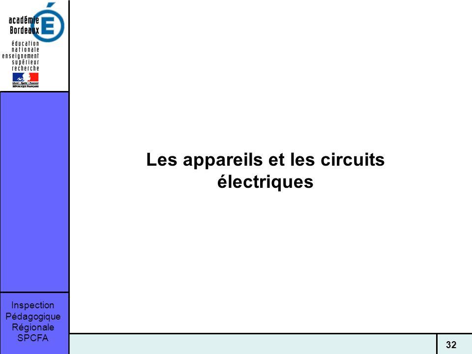 Inspection Pédagogique Régionale SPCFA 32 Les appareils et les circuits électriques