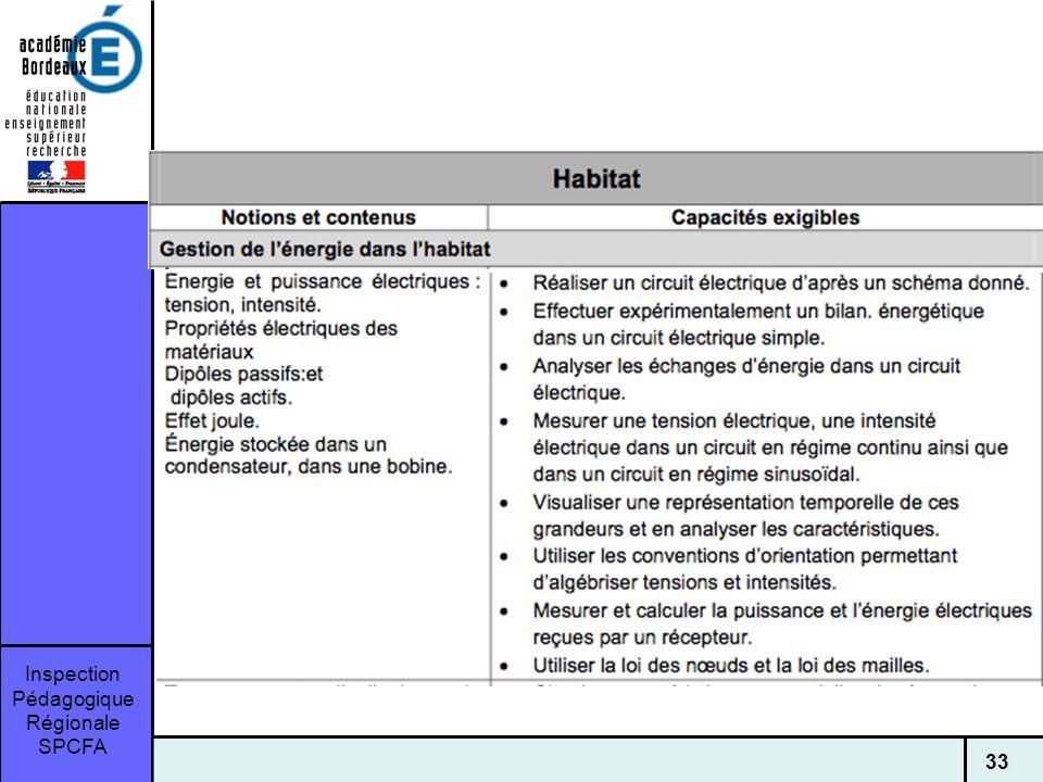 Inspection Pédagogique Régionale SPCFA 33