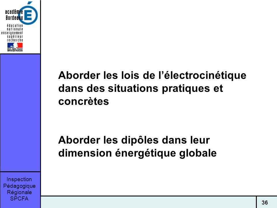 Inspection Pédagogique Régionale SPCFA 36 Aborder les lois de lélectrocinétique dans des situations pratiques et concrètes Aborder les dipôles dans leur dimension énergétique globale