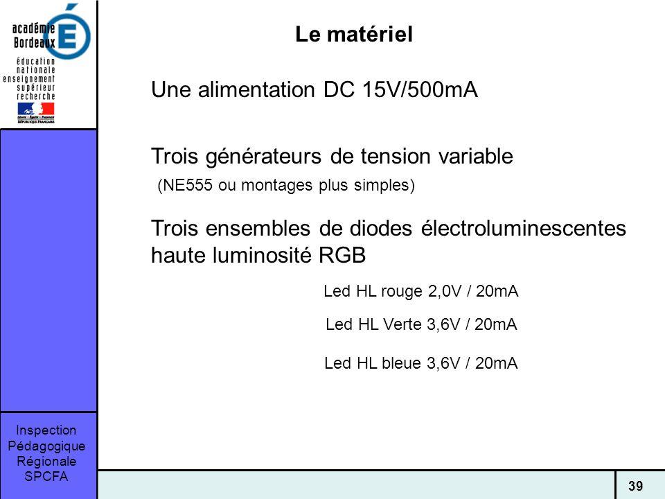 Inspection Pédagogique Régionale SPCFA 39 Une alimentation DC 15V/500mA Led HL rouge 2,0V / 20mA Led HL Verte 3,6V / 20mA Led HL bleue 3,6V / 20mA Trois générateurs de tension variable (NE555 ou montages plus simples) Trois ensembles de diodes électroluminescentes haute luminosité RGB Le matériel