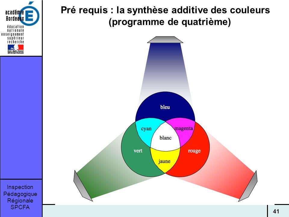 Inspection Pédagogique Régionale SPCFA 41 Pré requis : la synthèse additive des couleurs (programme de quatrième)