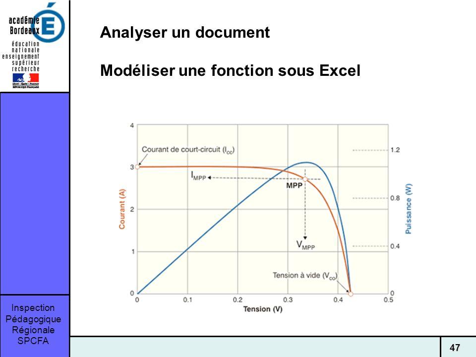Inspection Pédagogique Régionale SPCFA 47 Analyser un document Modéliser une fonction sous Excel