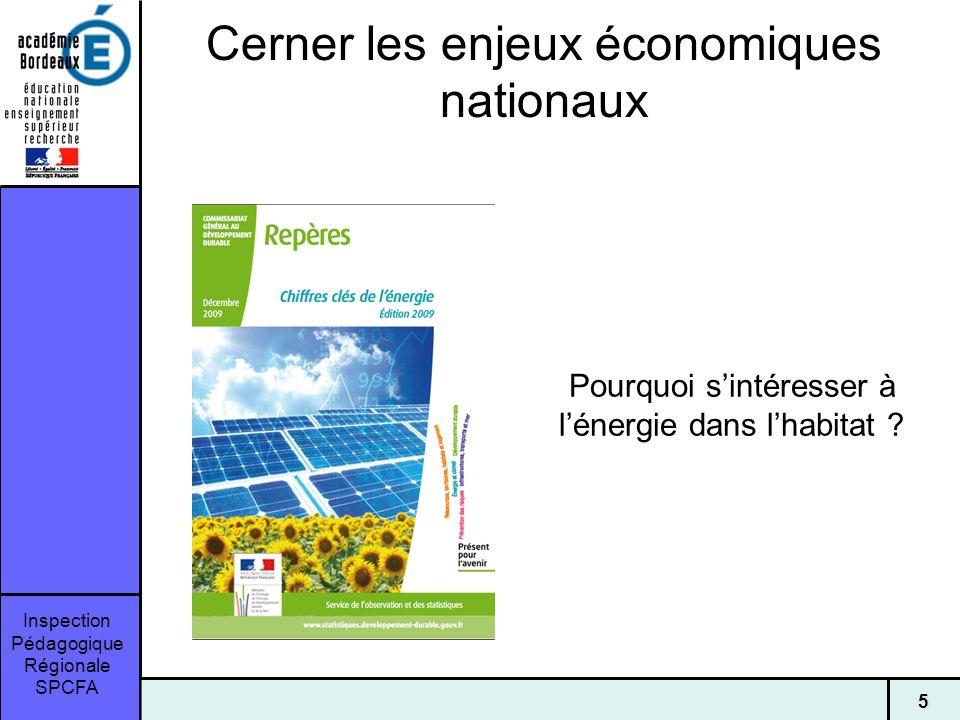 Inspection Pédagogique Régionale SPCFA 5 Cerner les enjeux économiques nationaux Pourquoi sintéresser à lénergie dans lhabitat ?