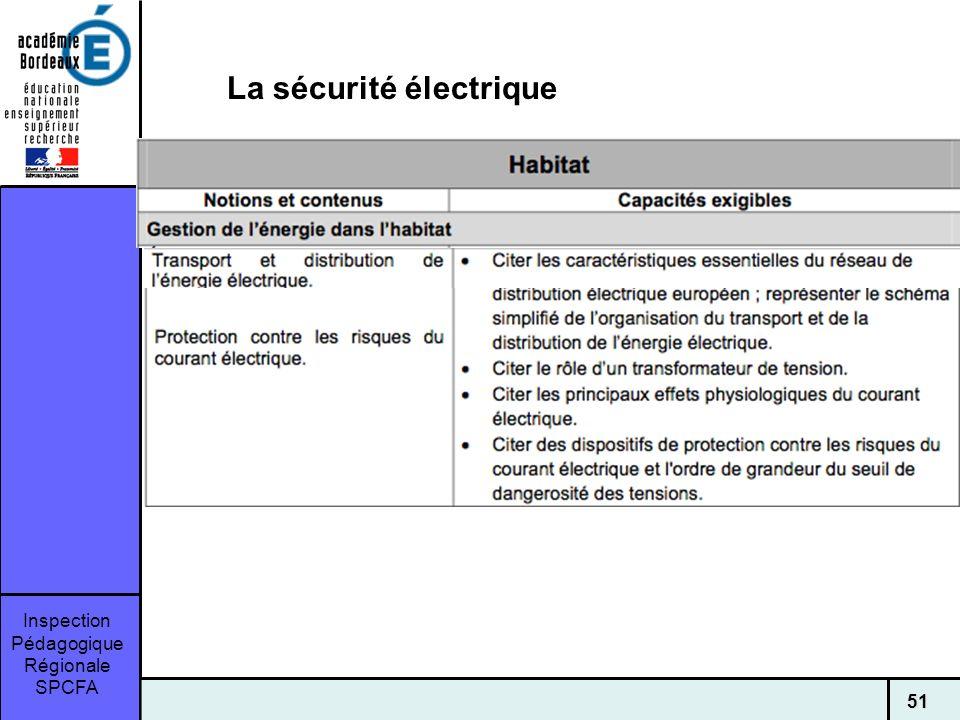 Inspection Pédagogique Régionale SPCFA 51 La sécurité électrique