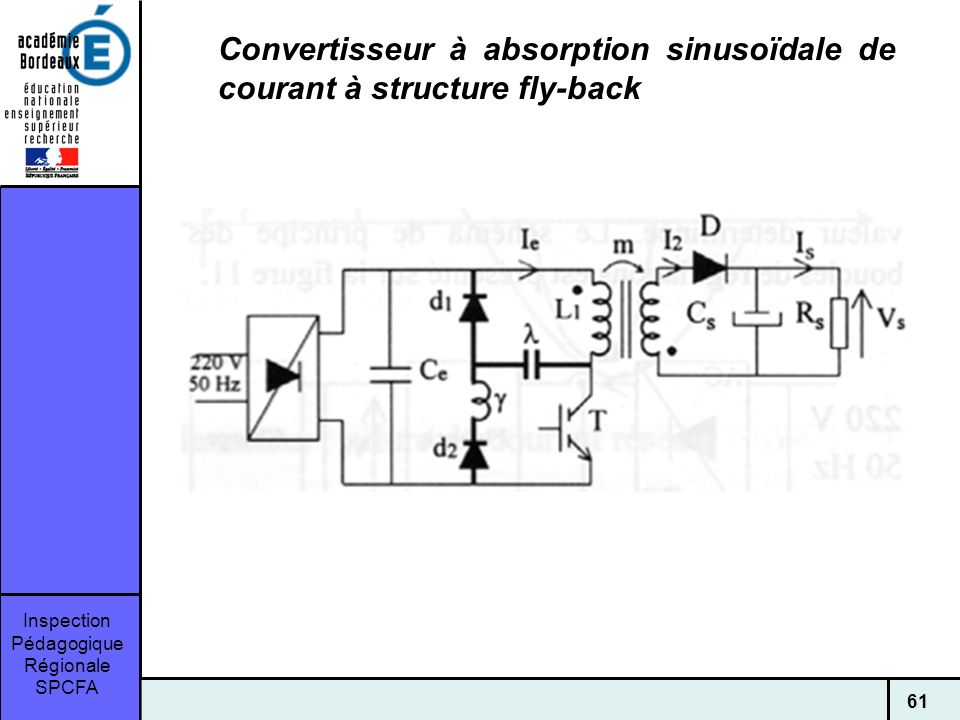 Inspection Pédagogique Régionale SPCFA 61 Convertisseur à absorption sinusoïdale de courant à structure fly-back
