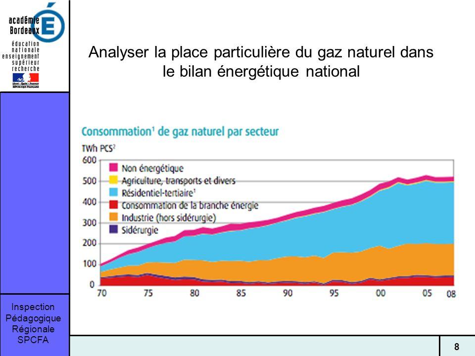 Inspection Pédagogique Régionale SPCFA 8 Analyser la place particulière du gaz naturel dans le bilan énergétique national