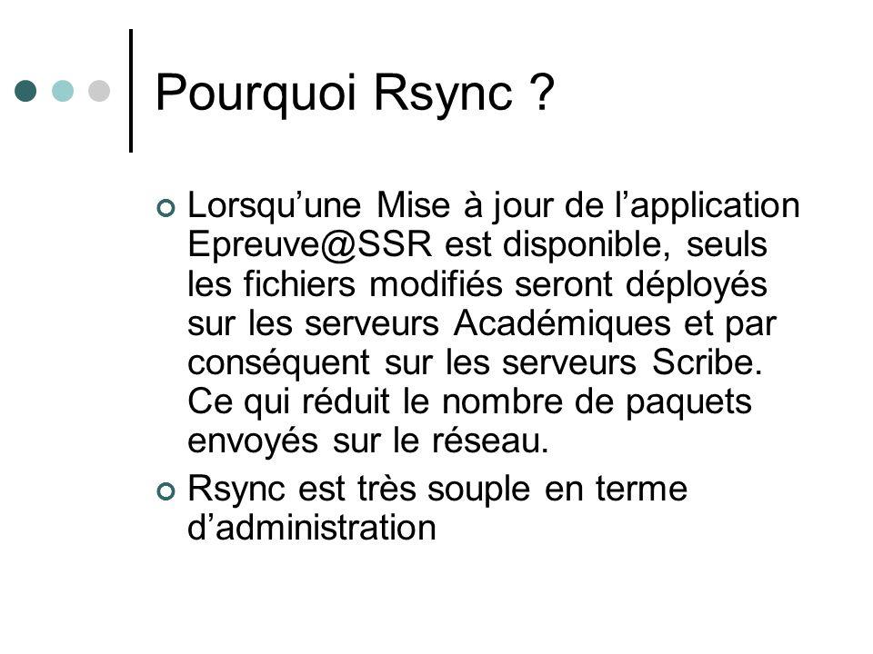 Pourquoi Rsync ? Lorsquune Mise à jour de lapplication Epreuve@SSR est disponible, seuls les fichiers modifiés seront déployés sur les serveurs Académ