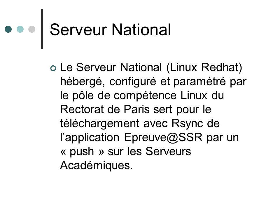 Serveur National Le Serveur National (Linux Redhat) hébergé, configuré et paramétré par le pôle de compétence Linux du Rectorat de Paris sert pour le téléchargement avec Rsync de lapplication Epreuve@SSR par un « push » sur les Serveurs Académiques.