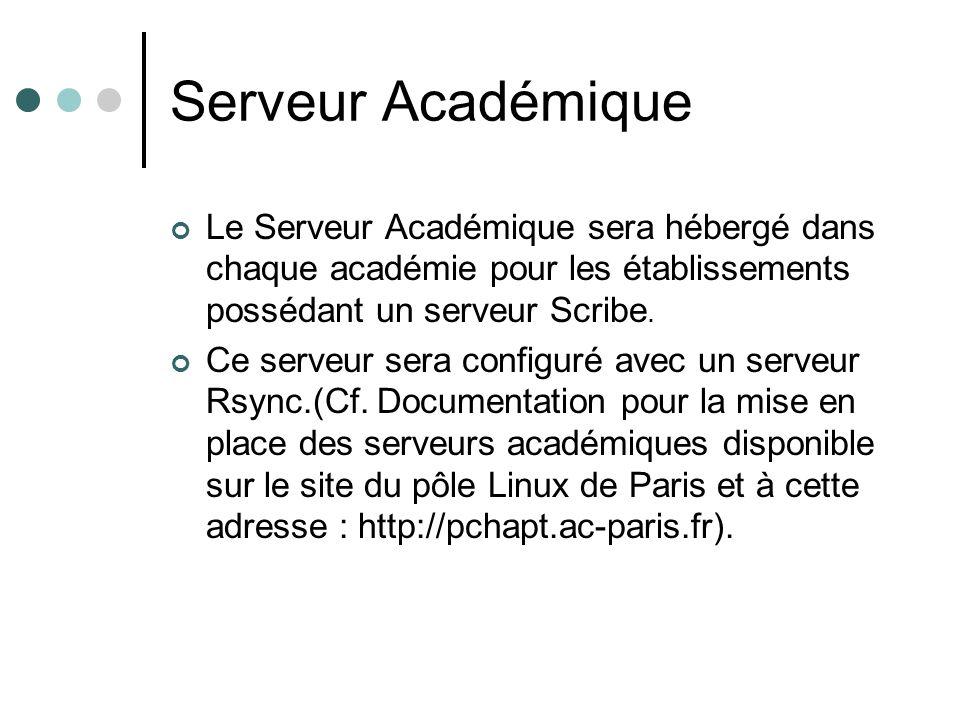 Serveur Académique Le Serveur Académique sera hébergé dans chaque académie pour les établissements possédant un serveur Scribe. Ce serveur sera config