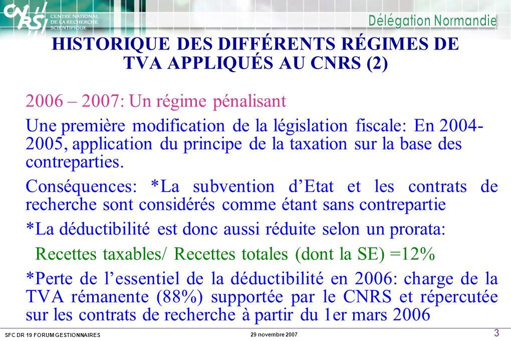 SFC DR 19 FORUM GESTIONNAIRES 3 29 novembre 2007 HISTORIQUE DES DIFFÉRENTS RÉGIMES DE TVA APPLIQUÉS AU CNRS (2) 2006 – 2007: Un régime pénalisant Une première modification de la législation fiscale: En 2004- 2005, application du principe de la taxation sur la base des contreparties.