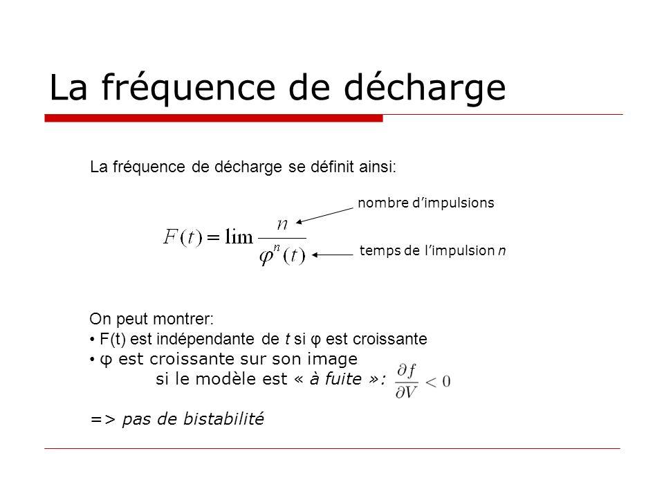 La fréquence de décharge La fréquence de décharge se définit ainsi: nombre dimpulsions temps de limpulsion n On peut montrer: F(t) est indépendante de