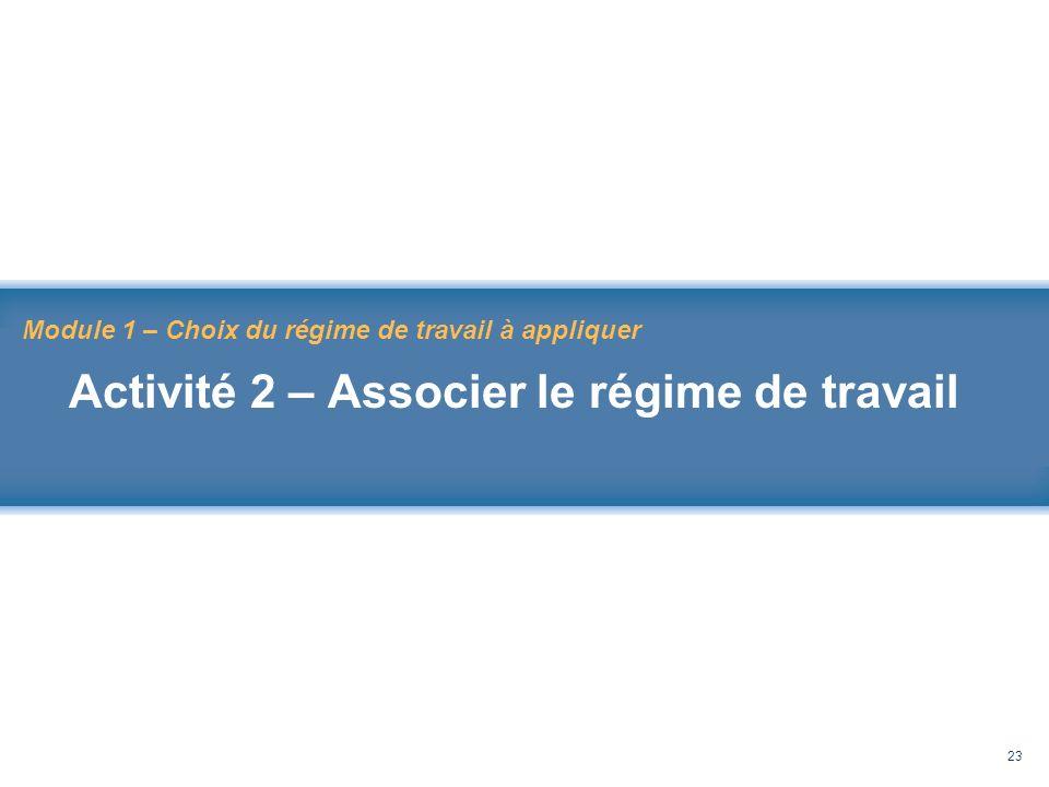 Rappel au Code de sécurité des travaux 23 Module 1 – Choix du régime de travail à appliquer Activité 2 – Associer le régime de travail