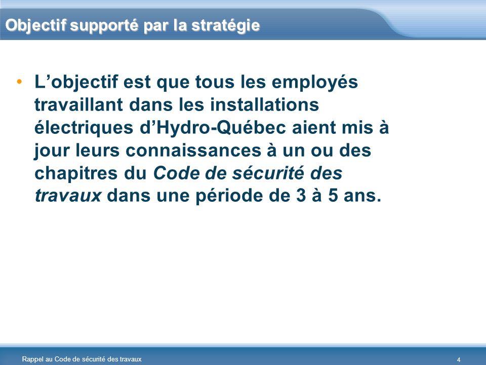 Rappel au Code de sécurité des travaux Objectif supporté par la stratégie Lobjectif est que tous les employés travaillant dans les installations élect
