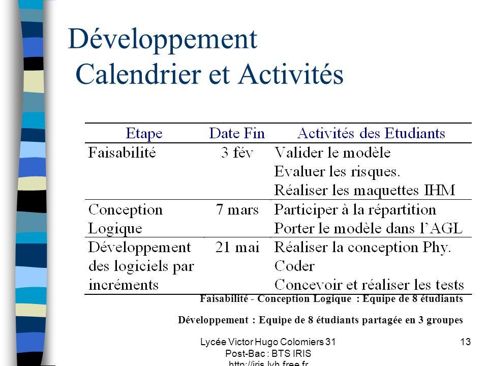 Lycée Victor Hugo Colomiers 31 Post-Bac : BTS IRIS http://iris.lvh.free.fr 13 Développement Calendrier et Activités Faisabilité - Conception Logique : Equipe de 8 étudiants Développement : Equipe de 8 étudiants partagée en 3 groupes