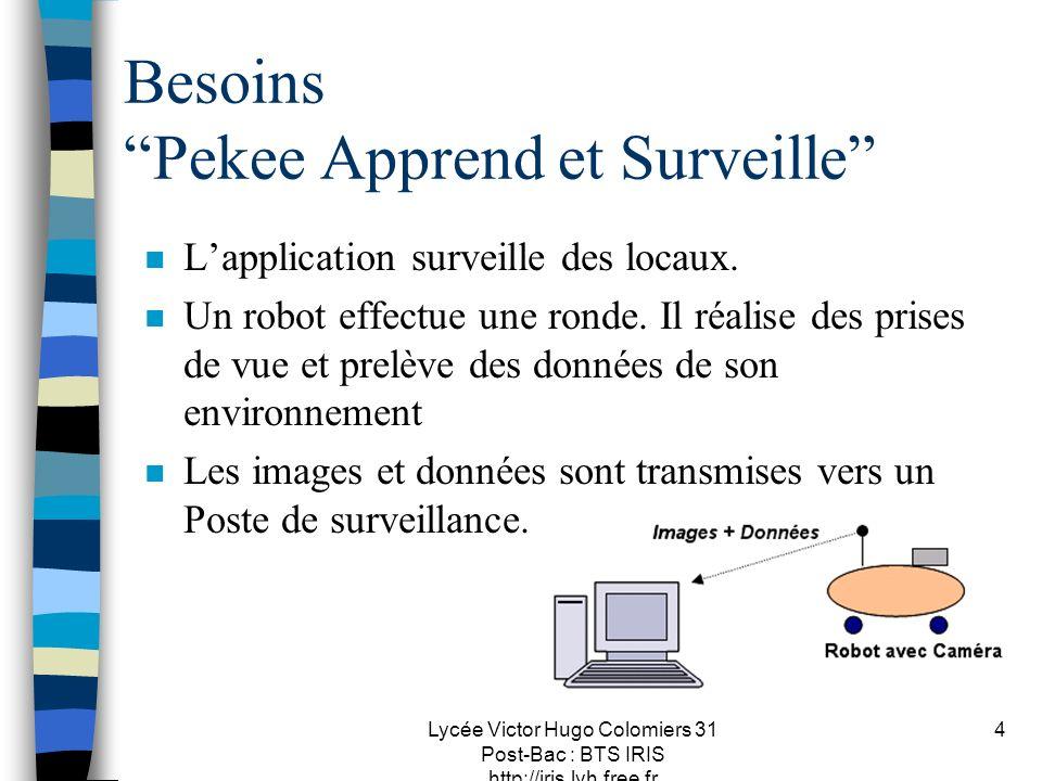 Lycée Victor Hugo Colomiers 31 Post-Bac : BTS IRIS http://iris.lvh.free.fr 4 Besoins Pekee Apprend et Surveille n Lapplication surveille des locaux. n