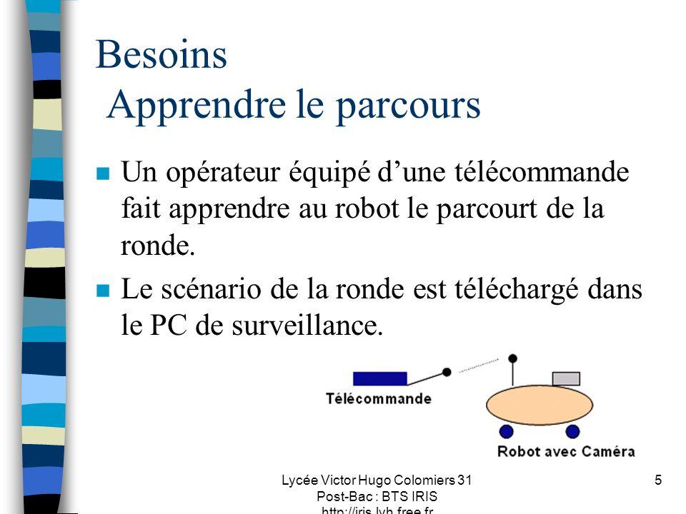 Lycée Victor Hugo Colomiers 31 Post-Bac : BTS IRIS http://iris.lvh.free.fr 5 Besoins Apprendre le parcours n Un opérateur équipé dune télécommande fai