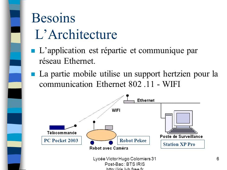 Lycée Victor Hugo Colomiers 31 Post-Bac : BTS IRIS http://iris.lvh.free.fr 6 Besoins LArchitecture n Lapplication est répartie et communique par résea