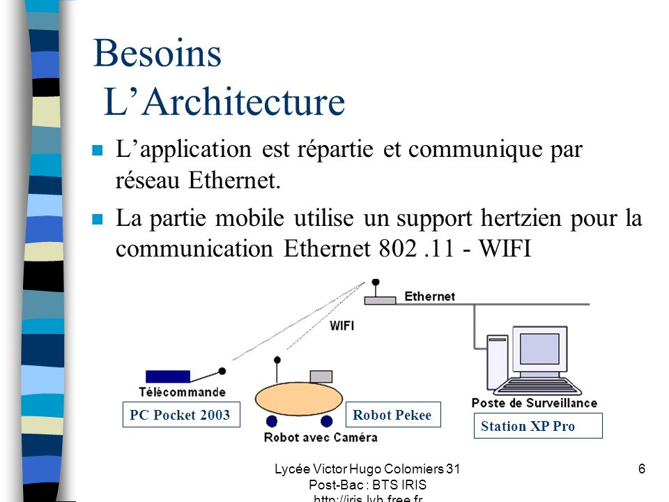 Lycée Victor Hugo Colomiers 31 Post-Bac : BTS IRIS http://iris.lvh.free.fr 7 Besoins les CU
