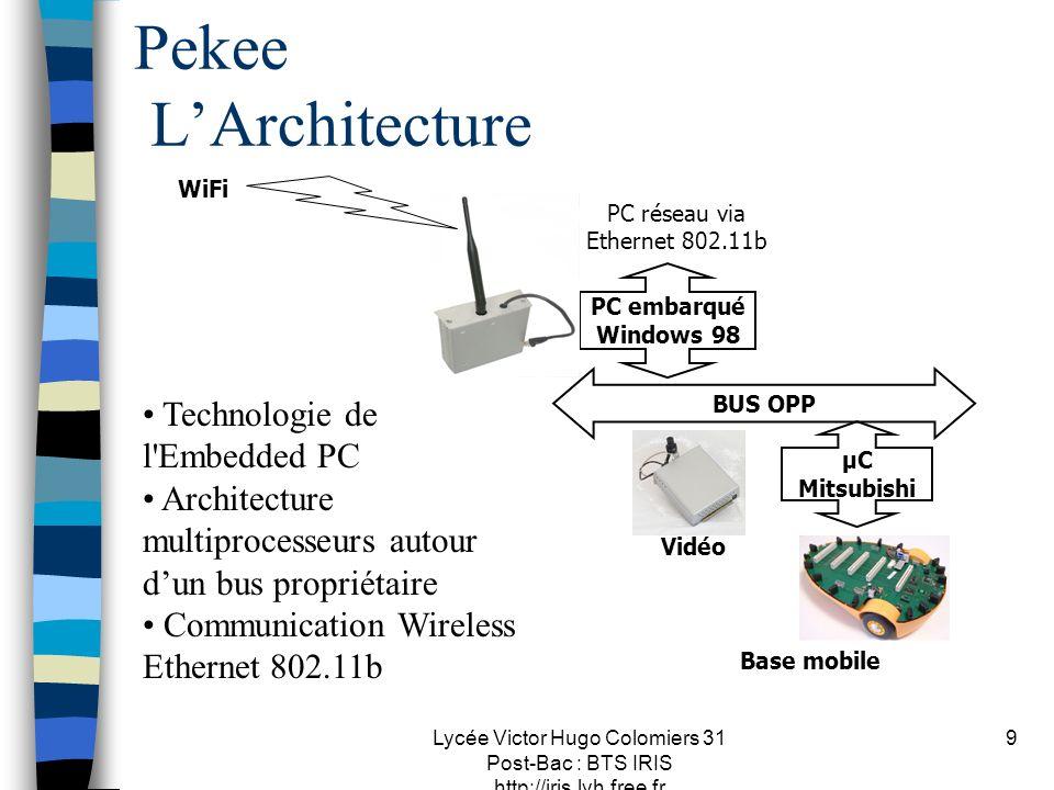 Lycée Victor Hugo Colomiers 31 Post-Bac : BTS IRIS http://iris.lvh.free.fr 10 Objectif du développement n Etudier la faisabilité de lapplication et de valider larchitecture logicielle n Réaliser 3 logiciels Pekee Apprend – Pekee Apprend : Application mobile pour le PC Pocket – Pekee Surveille – Pekee Surveille : Application résidente pour la station de surveillance sous XP Pro Pekee Rode – Pekee Rode : Application embarquée dans le robot sous Windows 98.