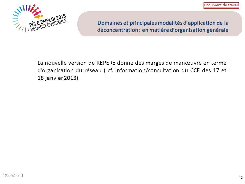 Document de travail 18/05/2014 12 Domaines et principales modalités dapplication de la déconcentration : en matière dorganisation générale La nouvelle version de REPERE donne des marges de manœuvre en terme dorganisation du réseau ( cf.