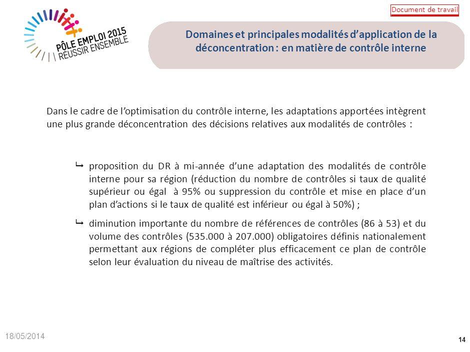 Document de travail 18/05/2014 14 Domaines et principales modalités dapplication de la déconcentration : en matière de contrôle interne Dans le cadre de loptimisation du contrôle interne, les adaptations apportées intègrent une plus grande déconcentration des décisions relatives aux modalités de contrôles : proposition du DR à mi-année dune adaptation des modalités de contrôle interne pour sa région (réduction du nombre de contrôles si taux de qualité supérieur ou égal à 95% ou suppression du contrôle et mise en place dun plan dactions si le taux de qualité est inférieur ou égal à 50%) ; diminution importante du nombre de références de contrôles (86 à 53) et du volume des contrôles (535.000 à 207.000) obligatoires définis nationalement permettant aux régions de compléter plus efficacement ce plan de contrôle selon leur évaluation du niveau de maîtrise des activités.