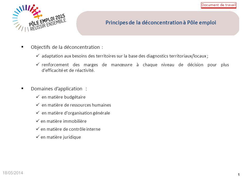 18/05/2014 1 Objectifs de la déconcentration : adaptation aux besoins des territoires sur la base des diagnostics territoriaux/locaux ; renforcement des marges de manœuvre à chaque niveau de décision pour plus defficacité et de réactivité.