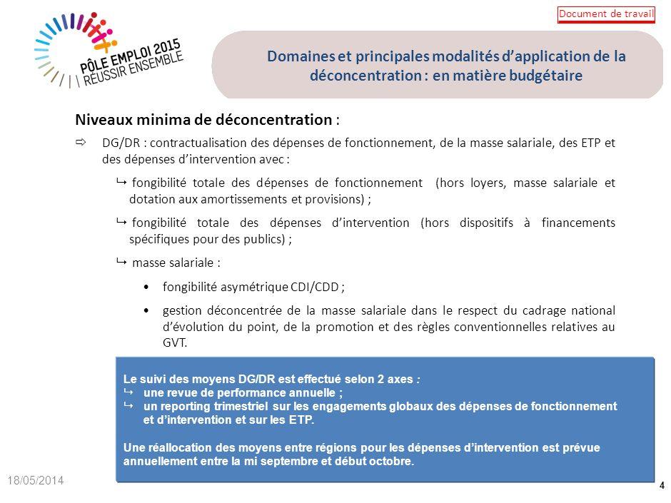 Document de travail 18/05/2014 15 Le seuil de transaction autorisé pour les directeurs régionaux est fixé à 50 000.