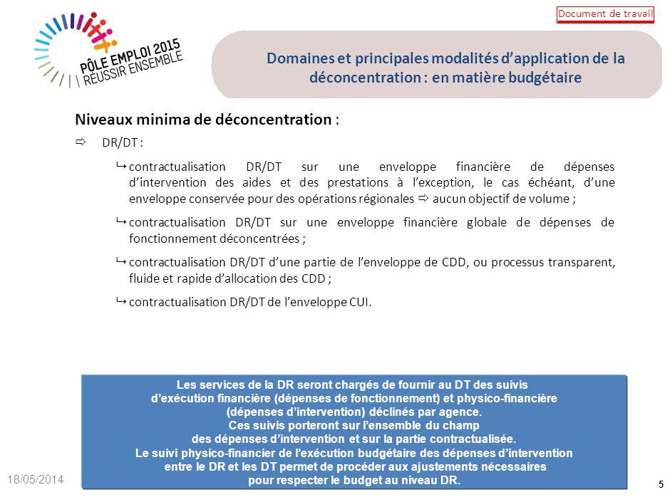 Document de travail 18/05/2014 5 Niveaux minima de déconcentration : DR/DT : contractualisation DR/DT sur une enveloppe financière de dépenses dintervention des aides et des prestations à lexception, le cas échéant, dune enveloppe conservée pour des opérations régionales aucun objectif de volume ; contractualisation DR/DT sur une enveloppe financière globale de dépenses de fonctionnement déconcentrées ; contractualisation DR/DT dune partie de lenveloppe de CDD, ou processus transparent, fluide et rapide dallocation des CDD ; contractualisation DR/DT de lenveloppe CUI.