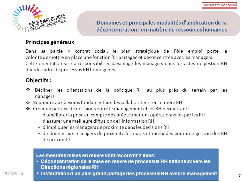 Document de travail 18/05/2014 7 Domaines et principales modalités dapplication de la déconcentration : en matière de ressources humaines Principes généraux Dans sa partie « contrat social, le plan stratégique de Pôle emploi porte la volonté de mettre en place une fonction RH partagée et déconcentrée avec les managers.