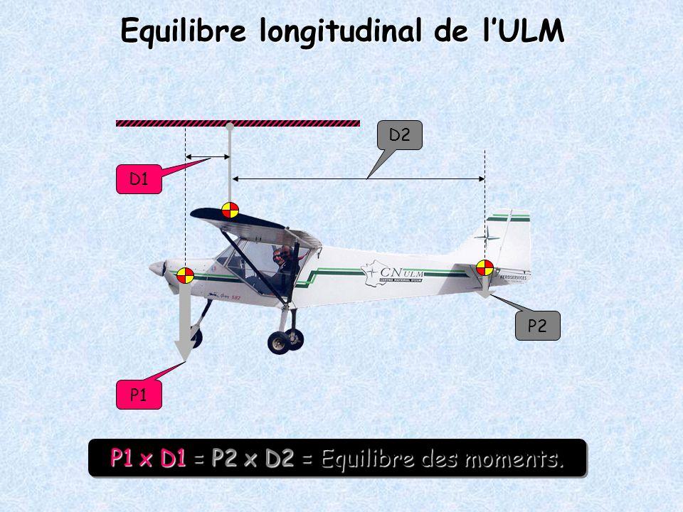 P1 P2 D2 D1 P1 x D1 = P2 x D2 = Equilibre des moments. P1 x D1 = P2 x D2 = Equilibre des moments. Equilibre longitudinal de lULM