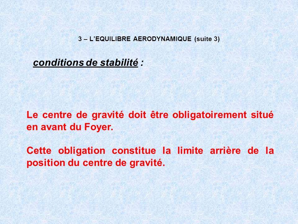 3 – LEQUILIBRE AERODYNAMIQUE (suite 3) conditions de stabilité : Le centre de gravité doit être obligatoirement situé en avant du Foyer. Cette obligat