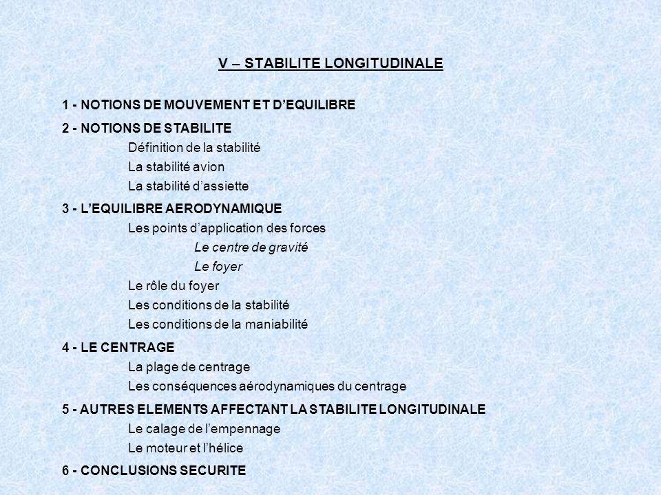 1 - NOTIONS DE MOUVEMENT ET DEQUILIBRE 2 - NOTIONS DE STABILITE Définition de la stabilité La stabilité avion La stabilité dassiette 3 - LEQUILIBRE AE