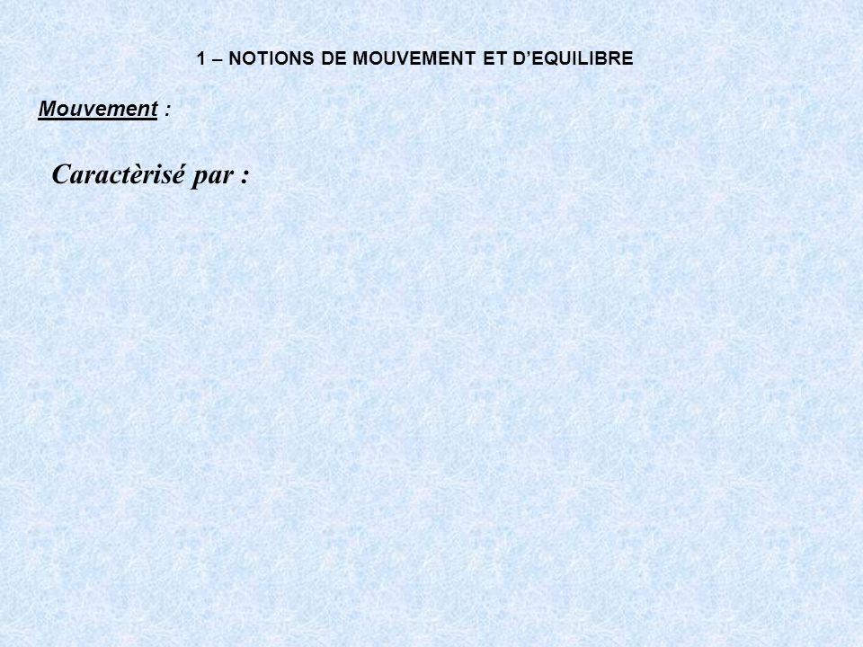 - une vitesse de déplacement 1 – NOTIONS DE MOUVEMENT ET DEQUILIBRE Mouvement : Caractèrisé par : - une direction de déplacement