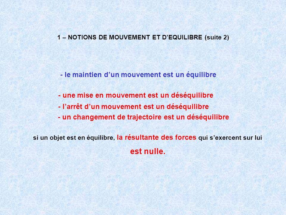 - le maintien dun mouvement est un équilibre 1 – NOTIONS DE MOUVEMENT ET DEQUILIBRE (suite 2) si un objet est en équilibre, la résultante des forces q
