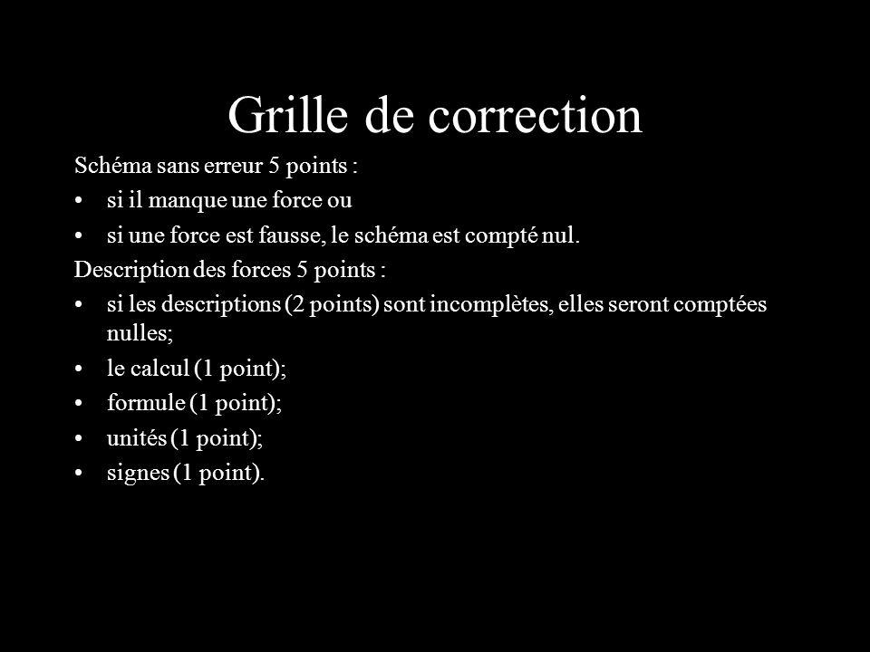 Grille de correction Schéma sans erreur 5 points : si il manque une force ou si une force est fausse, le schéma est compté nul. Description des forces