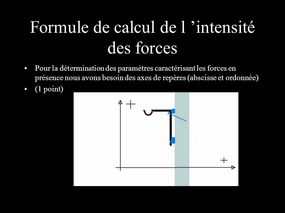 Formule de calcul de l intensité des forces Pour la détermination des paramètres caractérisant les forces en présence nous avons besoin des axes de re