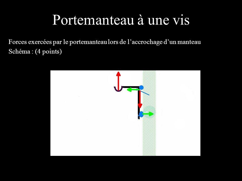 Formule de calcul de l intensité des forces La détermination des paramètres caractérisant les forces sera étudié successivement.