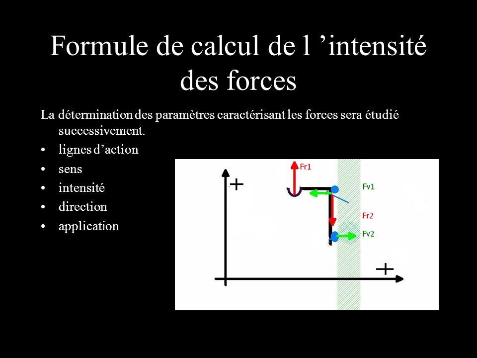 Formule de calcul de l intensité des forces La détermination des paramètres caractérisant les forces sera étudié successivement. lignes daction sens i