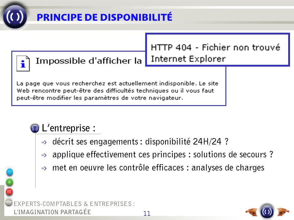 11 PRINCIPE DE DISPONIBILITÉ Lentreprise : é décrit ses engagements : disponibilité 24H/24 ? é applique effectivement ces principes : solutions de sec