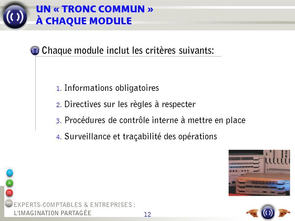 12 UN « TRONC COMMUN » À CHAQUE MODULE Chaque module inclut les critères suivants: 1. Informations obligatoires 2. Directives sur les règles à respect