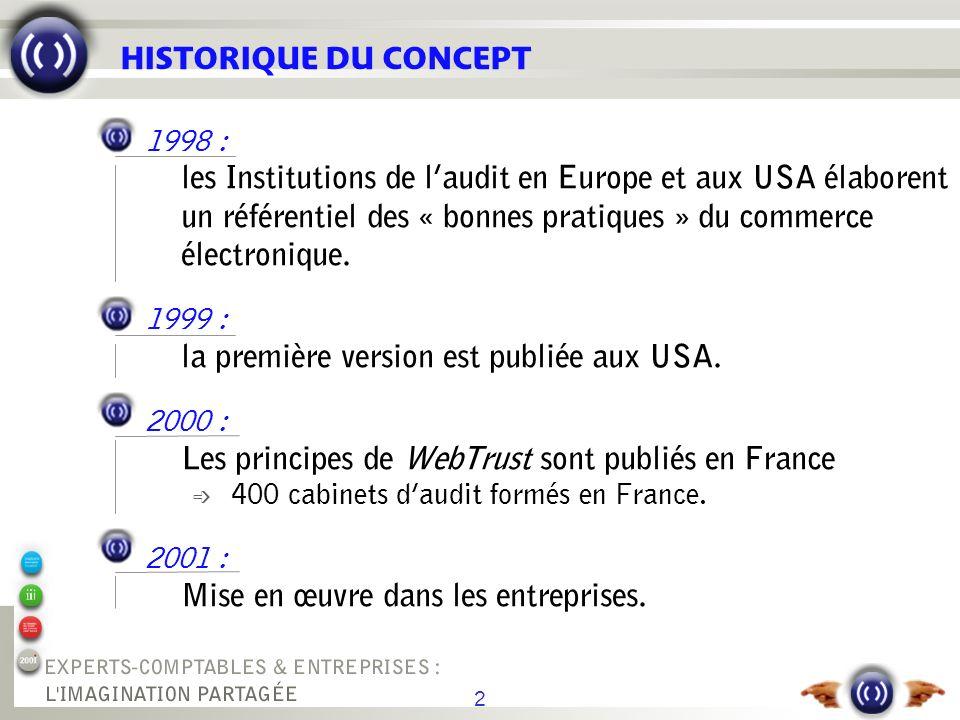 2 HISTORIQUE DU CONCEPT 1998 : les Institutions de laudit en Europe et aux USA élaborent un référentiel des « bonnes pratiques » du commerce électroni