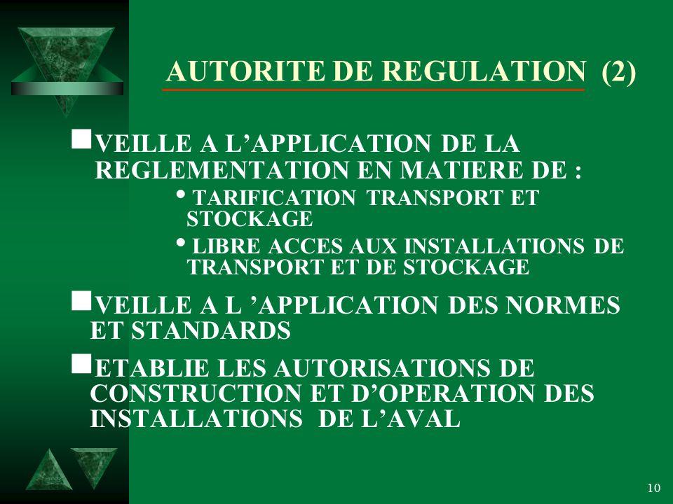 10 AUTORITE DE REGULATION (2) VEILLE A LAPPLICATION DE LA REGLEMENTATION EN MATIERE DE : TARIFICATION TRANSPORT ET STOCKAGE LIBRE ACCES AUX INSTALLATIONS DE TRANSPORT ET DE STOCKAGE VEILLE A L APPLICATION DES NORMES ET STANDARDS ETABLIE LES AUTORISATIONS DE CONSTRUCTION ET DOPERATION DES INSTALLATIONS DE LAVAL