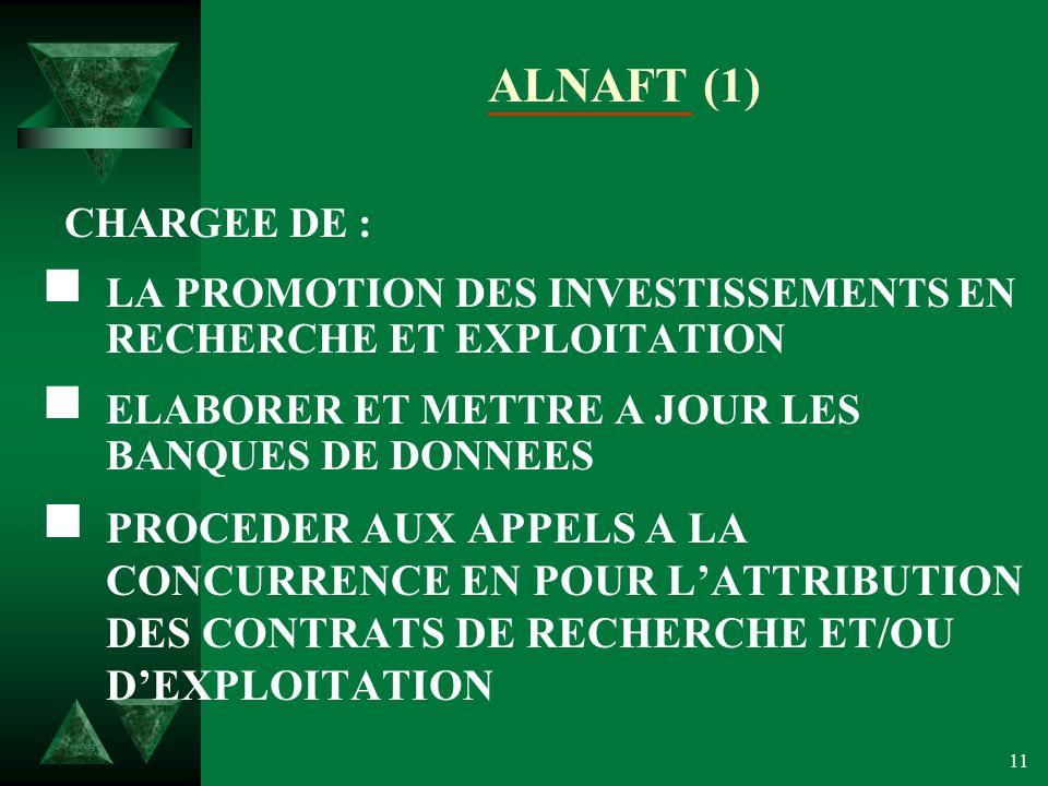 11 ALNAFT (1) CHARGEE DE : LA PROMOTION DES INVESTISSEMENTS EN RECHERCHE ET EXPLOITATION ELABORER ET METTRE A JOUR LES BANQUES DE DONNEES PROCEDER AUX APPELS A LA CONCURRENCE EN POUR LATTRIBUTION DES CONTRATS DE RECHERCHE ET/OU DEXPLOITATION