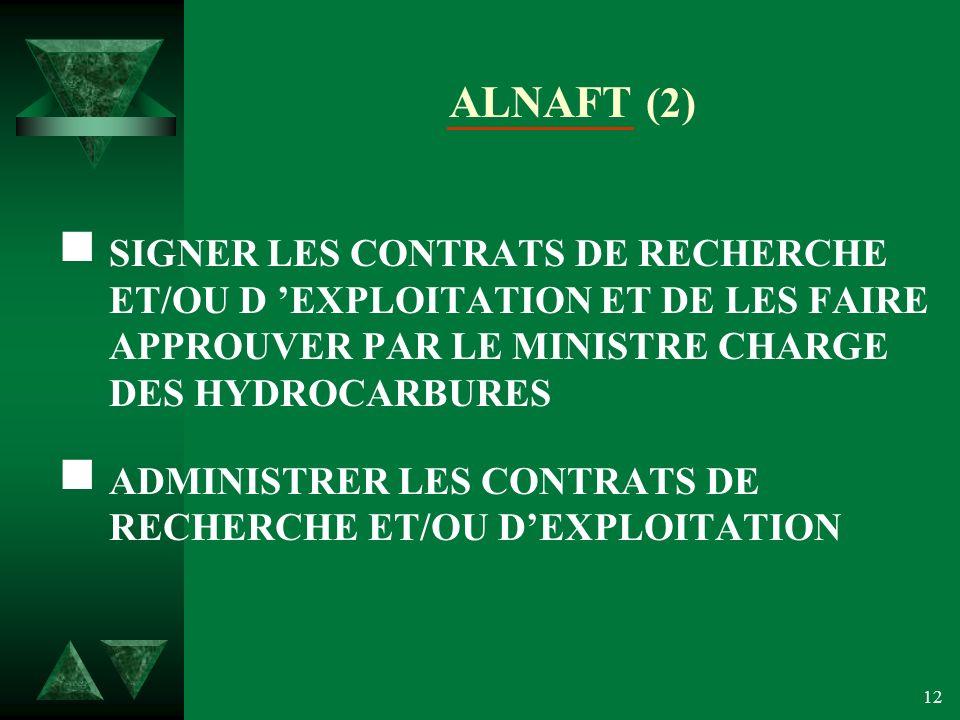 12 ALNAFT (2) SIGNER LES CONTRATS DE RECHERCHE ET/OU D EXPLOITATION ET DE LES FAIRE APPROUVER PAR LE MINISTRE CHARGE DES HYDROCARBURES ADMINISTRER LES CONTRATS DE RECHERCHE ET/OU DEXPLOITATION