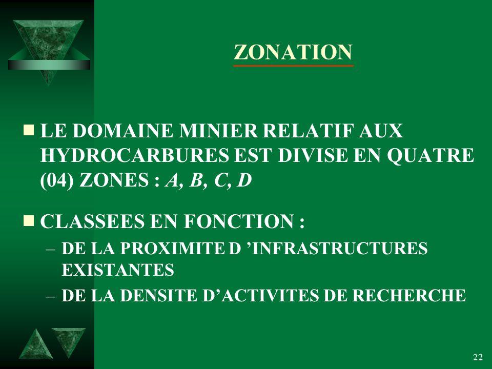 22 ZONATION LE DOMAINE MINIER RELATIF AUX HYDROCARBURES EST DIVISE EN QUATRE (04) ZONES : A, B, C, D CLASSEES EN FONCTION : –DE LA PROXIMITE D INFRASTRUCTURES EXISTANTES –DE LA DENSITE DACTIVITES DE RECHERCHE