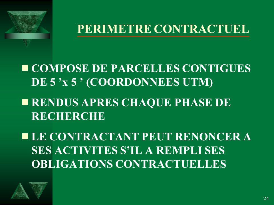 24 PERIMETRE CONTRACTUEL COMPOSE DE PARCELLES CONTIGUES DE 5 x 5 (COORDONNEES UTM) RENDUS APRES CHAQUE PHASE DE RECHERCHE LE CONTRACTANT PEUT RENONCER A SES ACTIVITES SIL A REMPLI SES OBLIGATIONS CONTRACTUELLES