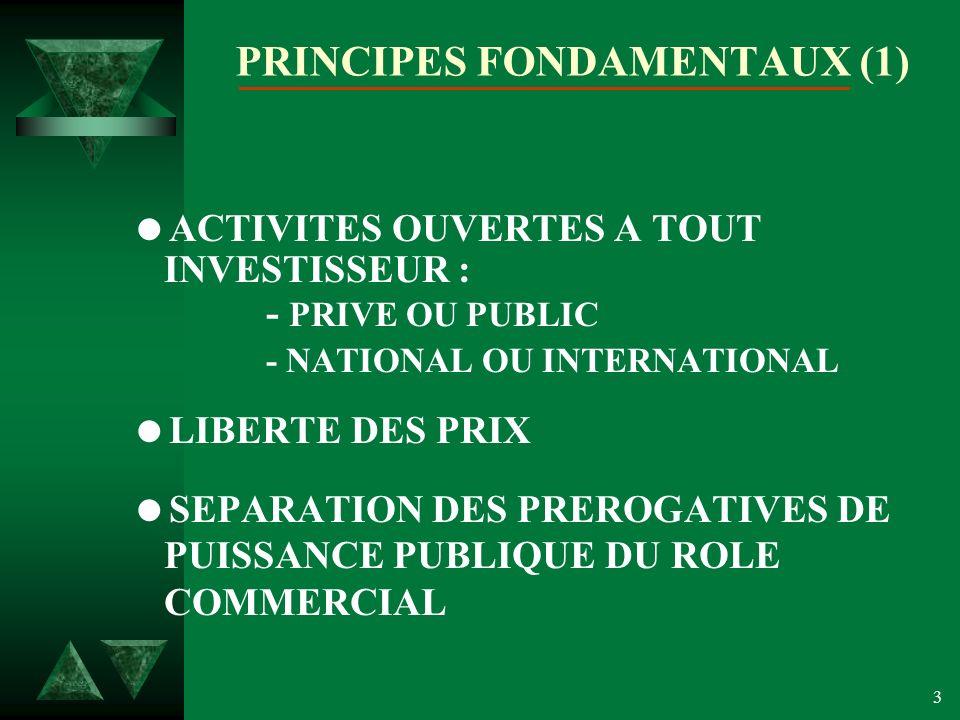 3 PRINCIPES FONDAMENTAUX (1) ACTIVITES OUVERTES A TOUT INVESTISSEUR : - PRIVE OU PUBLIC - NATIONAL OU INTERNATIONAL LIBERTE DES PRIX SEPARATION DES PREROGATIVES DE PUISSANCE PUBLIQUE DU ROLE COMMERCIAL