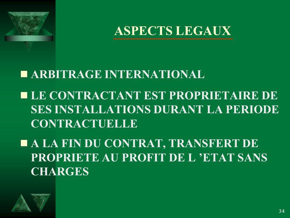 34 ASPECTS LEGAUX ARBITRAGE INTERNATIONAL LE CONTRACTANT EST PROPRIETAIRE DE SES INSTALLATIONS DURANT LA PERIODE CONTRACTUELLE A LA FIN DU CONTRAT, TRANSFERT DE PROPRIETE AU PROFIT DE L ETAT SANS CHARGES