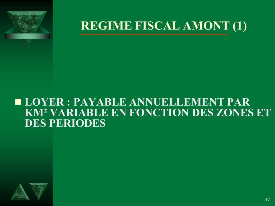 37 REGIME FISCAL AMONT (1) LOYER : PAYABLE ANNUELLEMENT PAR KM² VARIABLE EN FONCTION DES ZONES ET DES PERIODES